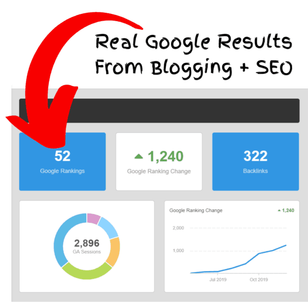 Real Results From Blogging + SEO